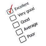 Your Credit Score Evaluation